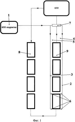 Ошиновка алюминиевого электролизера