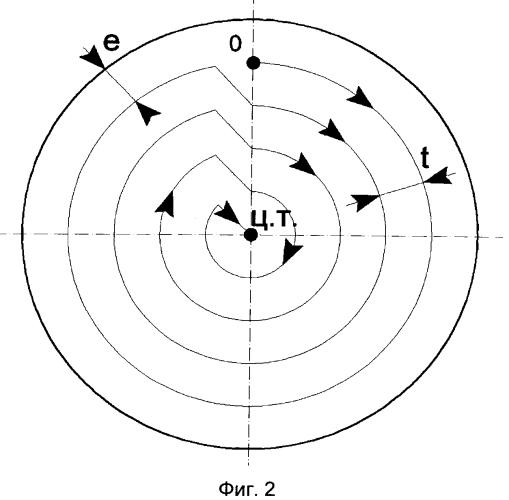 Способ формообразования листовых деталей двоякой кривизны
