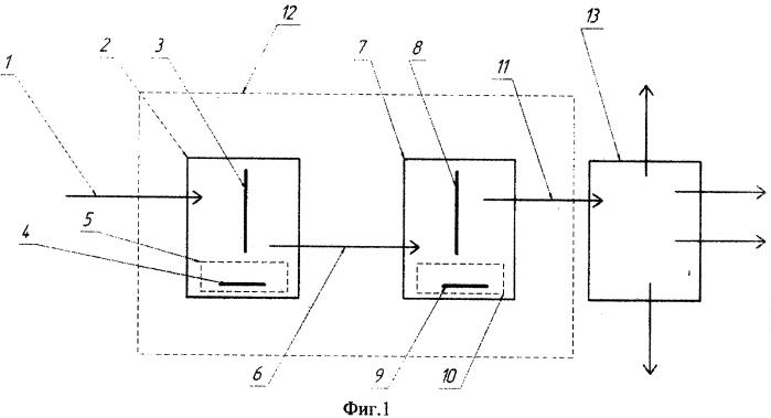 Способ межфазного электрохимического перераспределения ионов в дисперсных системах