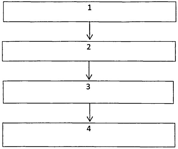 Технологическая линия для приготовления безобжигового ангидритового вяжущего
