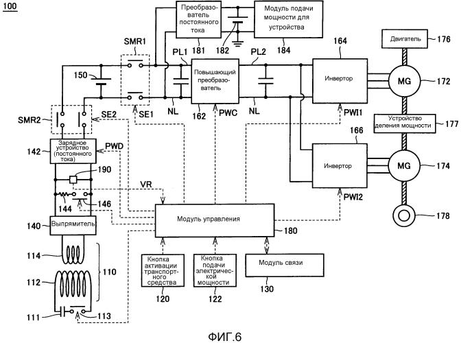 Транспортное средство и система передачи/приема мощности