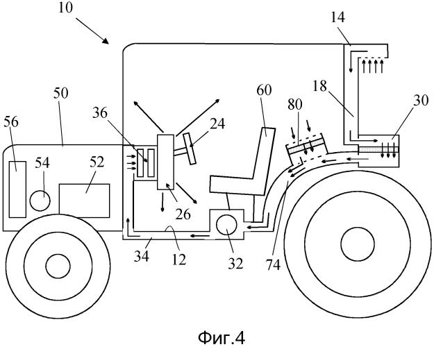 Кабина сельскохозяйственного транспортного средства, оснащенная системой отопления, вентиляции и кондиционирования воздуха