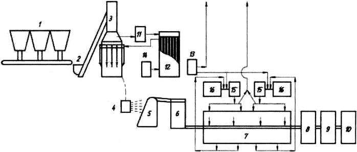 Способ производства теплоизоляционных минераловатных изделий