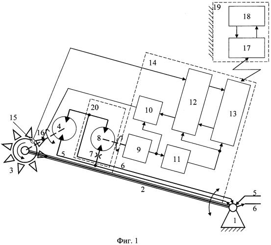 Устройство дистанционного управления рабочим органом проходческой машины