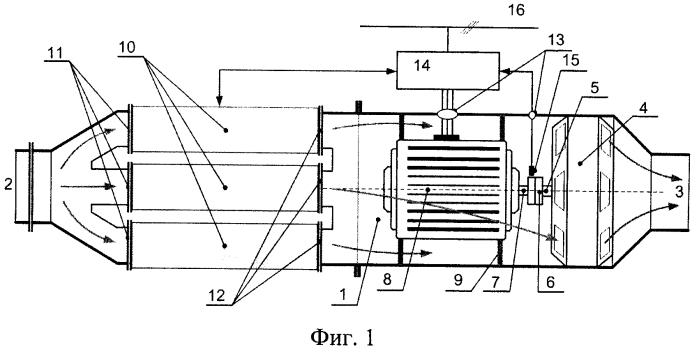 Газотурбогенератор