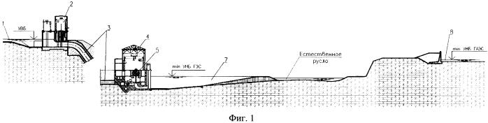 Энергетический комплекс гэс-гаэс