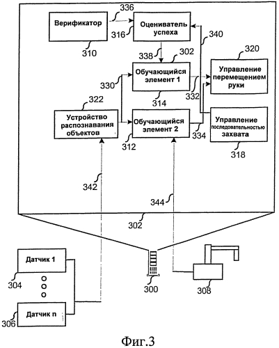 Способ выбора физических объектов в роботехнической системе