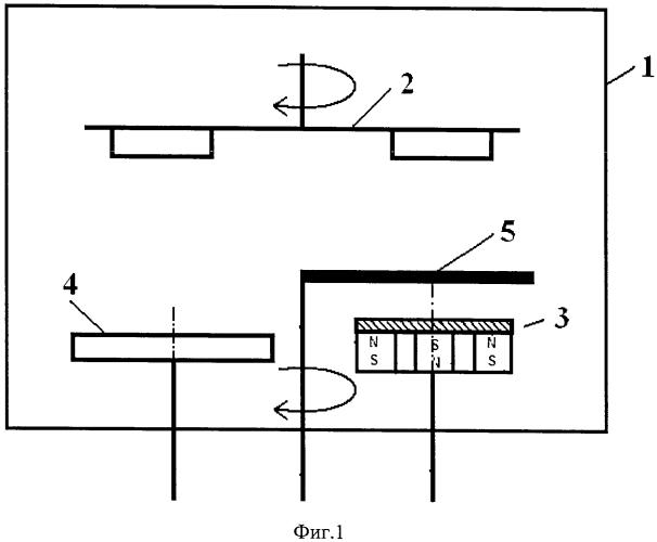 Способ комбинированной ионно-плазменной обработки изделий из алюминиевых сплавов