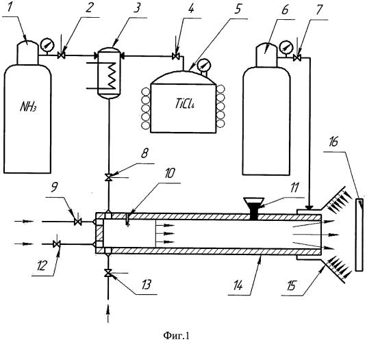 Способ и устройство для нанесения покрытий на основе нитрида титана