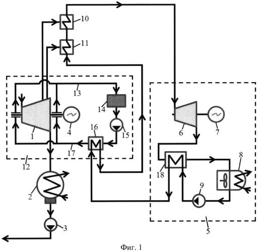 Способ утилизации теплоты тепловой электрической станции