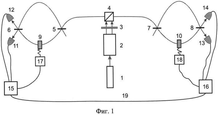 Способ генерации секретных ключей с помощью перепутанных по времени фотонных пар