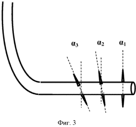 Способ многопластового гидроразрыва в стволе скважины