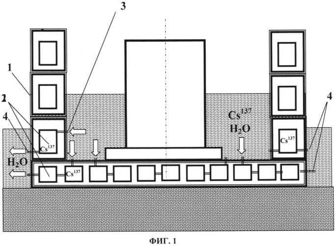 Способ возведения сооружения из строительных блоков и/или строительных плит и способ изготовления строительного блока или плиты