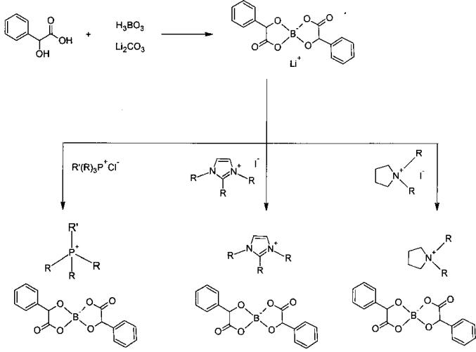 Смазки на основе ионных жидкостей и смазочные присадки, содержащие ионы