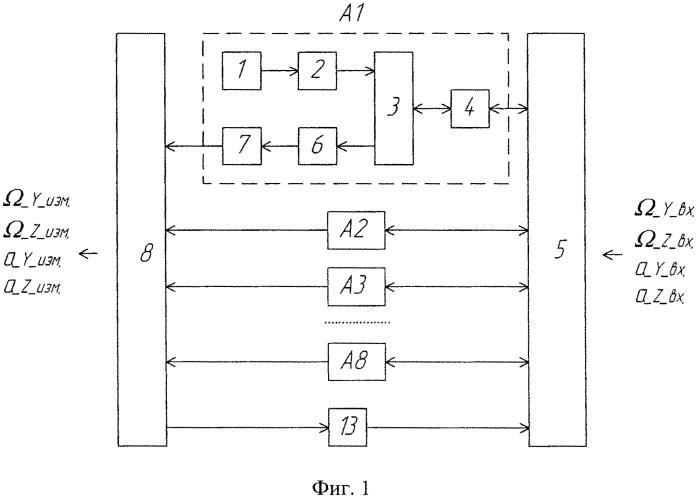 Микро-опто-электромеханический двухосевой датчик угловой скорости и линейного ускорения