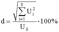 Способ измерения динамических интермодуляционных искажений электрического сигнала и устройство для его осуществления