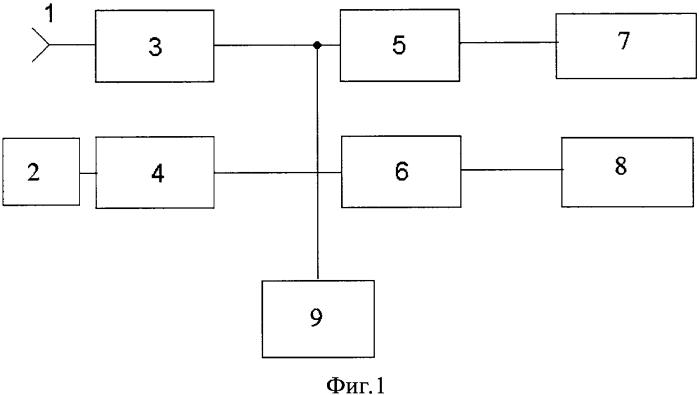 Способ бесконтактной дистанционной диагностики состояния высоковольтных полимерных изоляторов