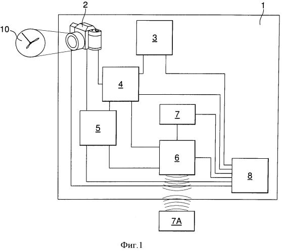 Способ измерения точности хода механических часов