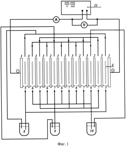 Способ изменения характеристик электродиализатора с чередующимися катионообменными и анионообменными мембранами
