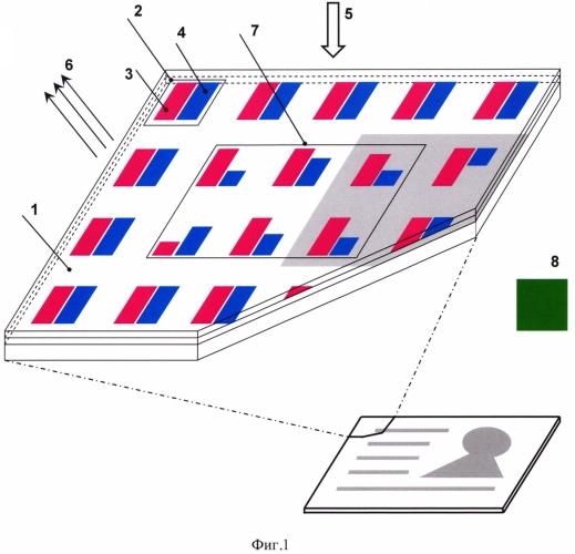 Многослойное полимерное изделие, такое как идентификационный документ