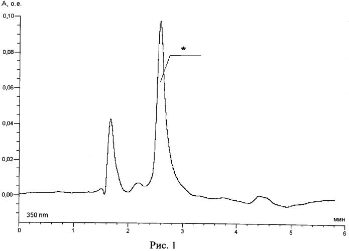 Способ сорбционно-хроматографического определения тетрациклина в молоке и молочных продуктах