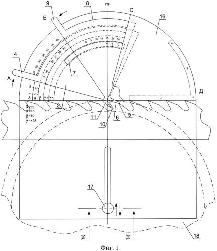Прибор для измерения угловых параметров пил