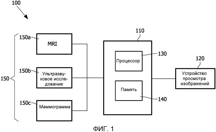 Система и способ компьютеризированной диагностики с множественными модальностями