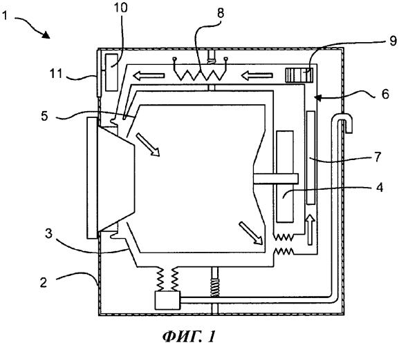 Устройство для обработки белья и способ управления операцией центробежной сушки и операцией сушки нагревом такого устройства
