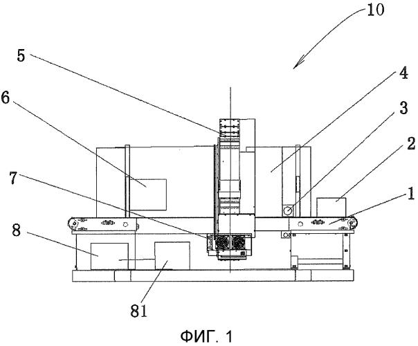 Стационарное устройство компьютерной томографии