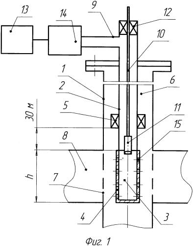 Способ обработки призабойной зоны пласта с высоковязкой нефтью горюче-окислительным составом