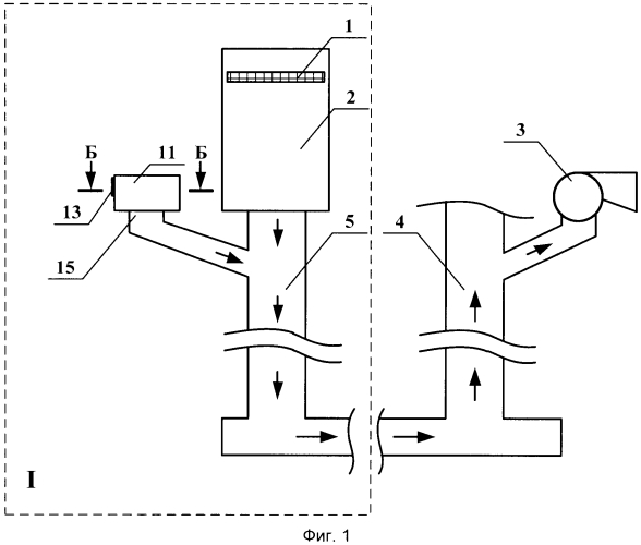 Система регулирования воздухоподготовки на подземном горнодобывающем предприятии