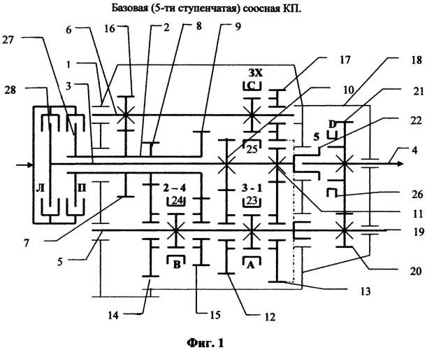Способ получения вариантов конструкции (модификаций) соосной коробки передач с двумя сцеплениями