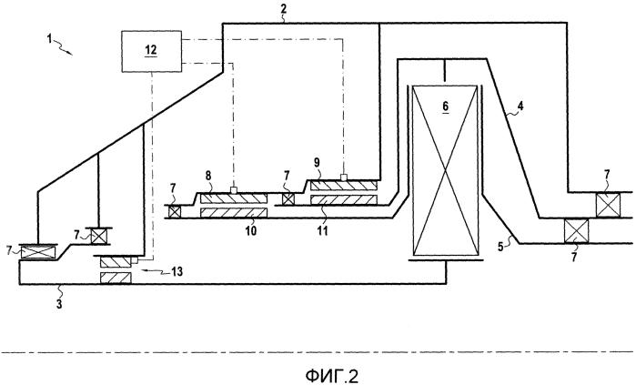 Электроснабжение для устройств, поддерживаемых ротором авиационного двигателя