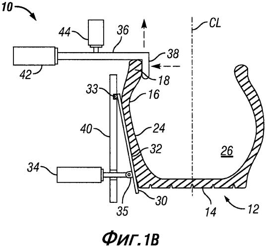Способы и устройство для отклонения и поддерживания боковины шины