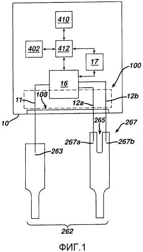 Устройство и способ усовершенствованных измерений посредством контрольно-измерительного устройства