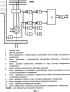 Устройство защиты гидротурбины от выхода из строя опорного подшипника