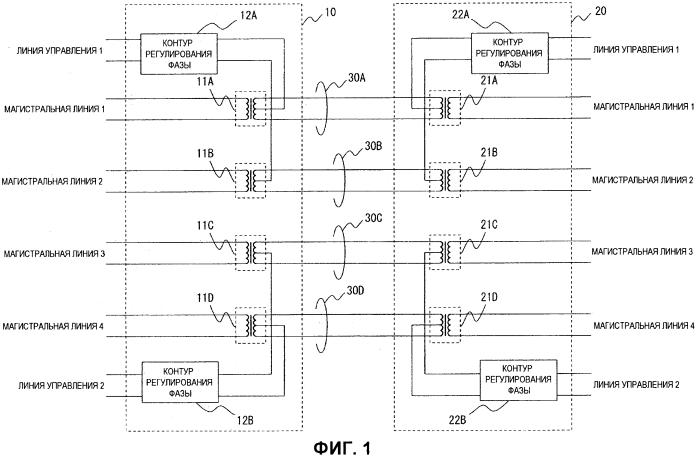 Устройство связи, контур наложения сигналов и способ наложения сигналов
