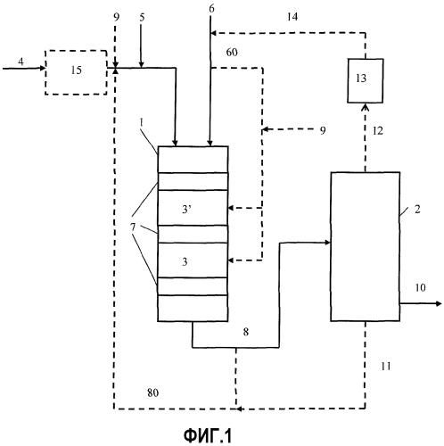 Способ и устройство для получения углеводородов из сырья, содержащего талловое масло и терпеновые соединения