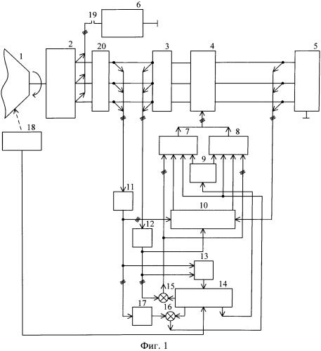 Способ электростартерного запуска авиационного двигателя