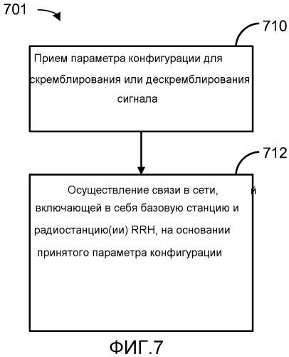 Система и способ для конфигурирования удаленных радиостанций