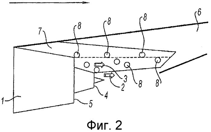 Устройство уменьшения шума взаимодействия струи/пилона в турбореактивных двигателях