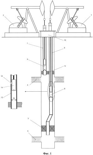 Двухлифтовая установка для одновременно-раздельной эксплуатации двух пластов одной скважиной