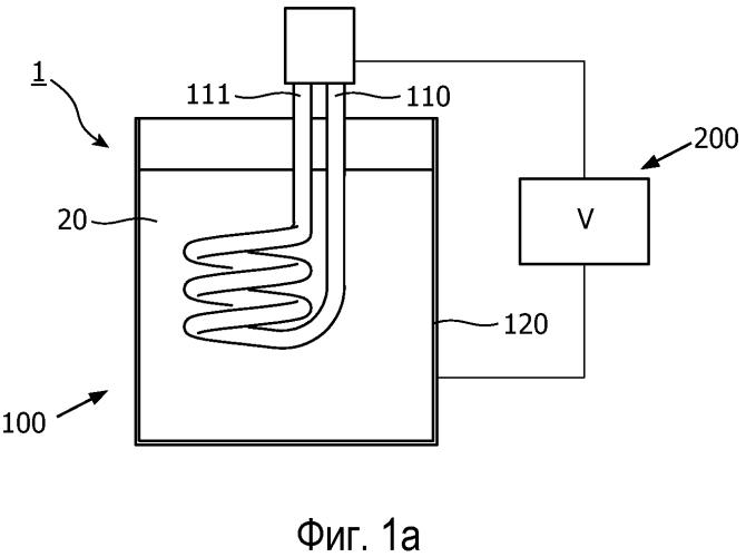 Предотвращение или уменьшение образования накипи на нагревательном элементе водонагревателя