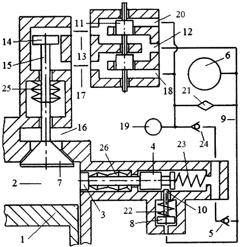 Способ амортизации ударных нагрузок на газораспределительный клапан в системе пневматического привода газораспределительного клапана двигателя внутреннего сгорания с зарядкой пневмоаккумулятора системы газом из компенсационного пневмоаккумулятора