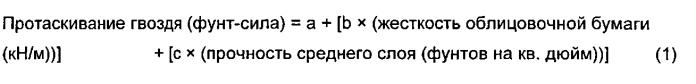 Способ определения структурных параметров композиционных строительных панелей