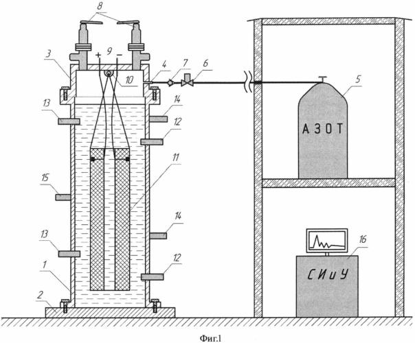 Устройство для стендовой отработки зарядов твердых топлив