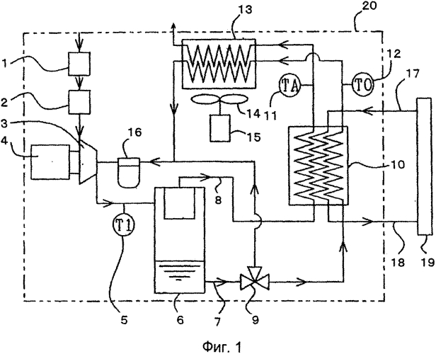 Газовый компрессор с масляным охлаждением
