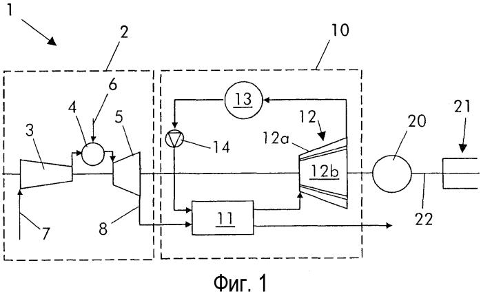 Способ управления электростанцией с комбинированным циклом