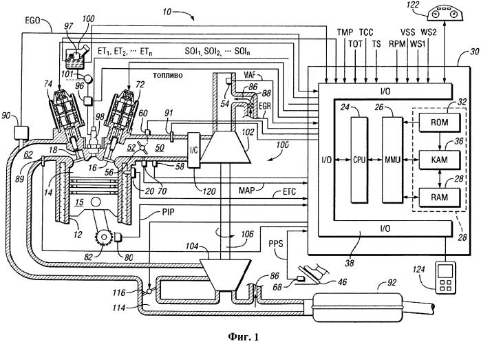 Компенсация кислородосодержащих видов топлива в дизельном двигателе