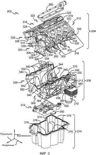 Блок цилиндров (варианты) и способ работы системы смазки в двигателе